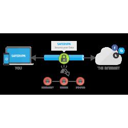 VPN - usługa bezpiecznego...